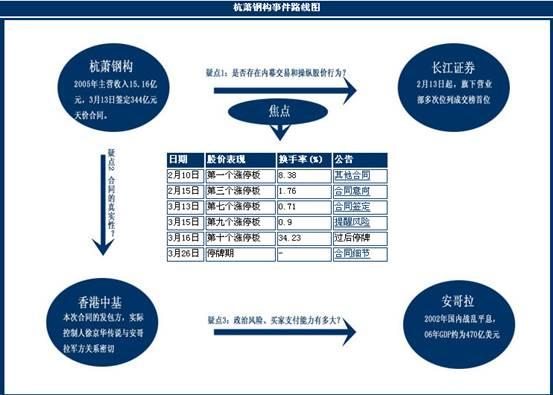 青岛市公房管理办法